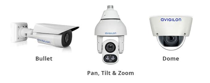 video security camera technology